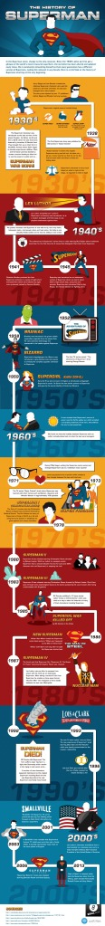 the-history-of-superman_515ee41d8005d